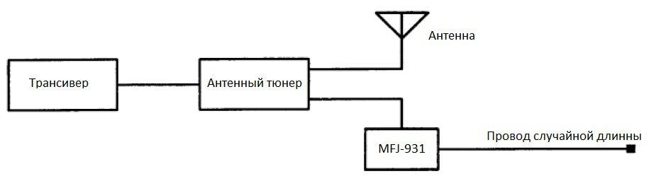 Пример установки прибора MFJ-931