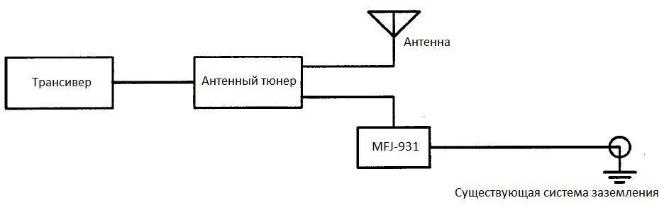 Возможное подключение прибора MFJ-931 2