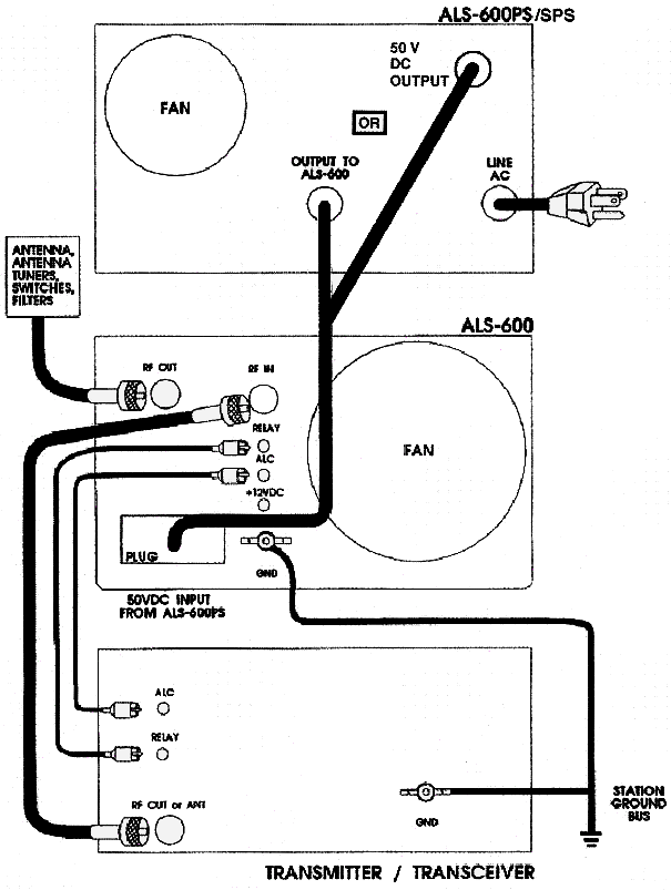 Подключение трансивера к