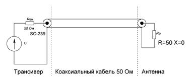 Описание: http://www.radioexpert.ru/img/review/MFJ/Tuner/MFJ_clip_image001 .jpg