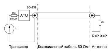 Описание: http://www.radioexpert.ru/img/review/MFJ/Tuner/MFJ_clip_image002.jpg