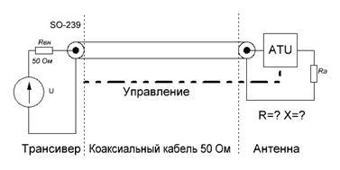 Описание: http://www.radioexpert.ru/img/review/LDG/image006.jpg