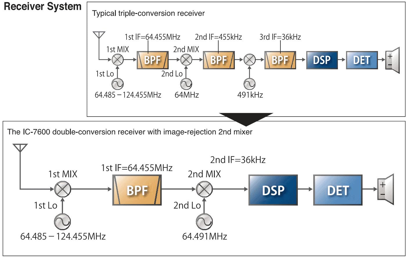 схема подключения аналогово ваттметра