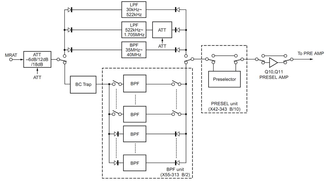 структурная схема и часть