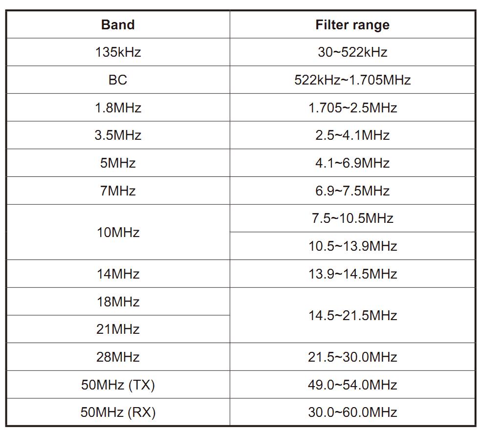 схема фильтра сложения мв-дмв