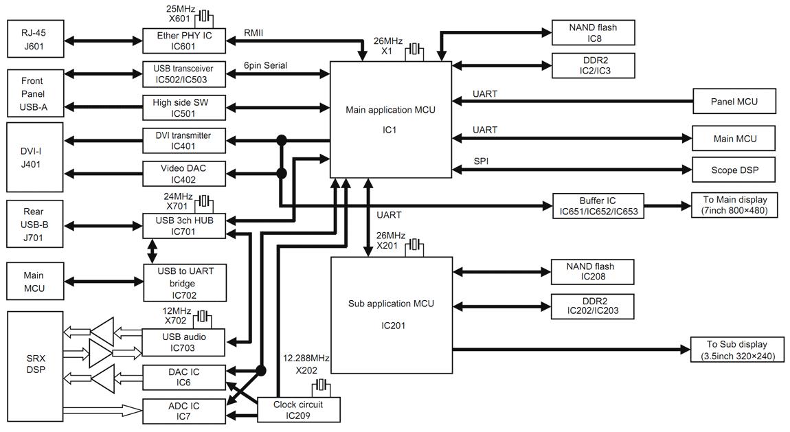 Общая структурная схема блока