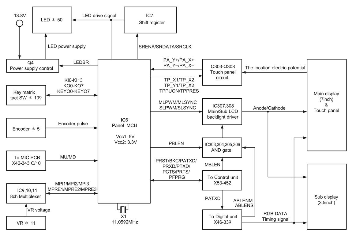 структурная схема любительского радиопередатчика