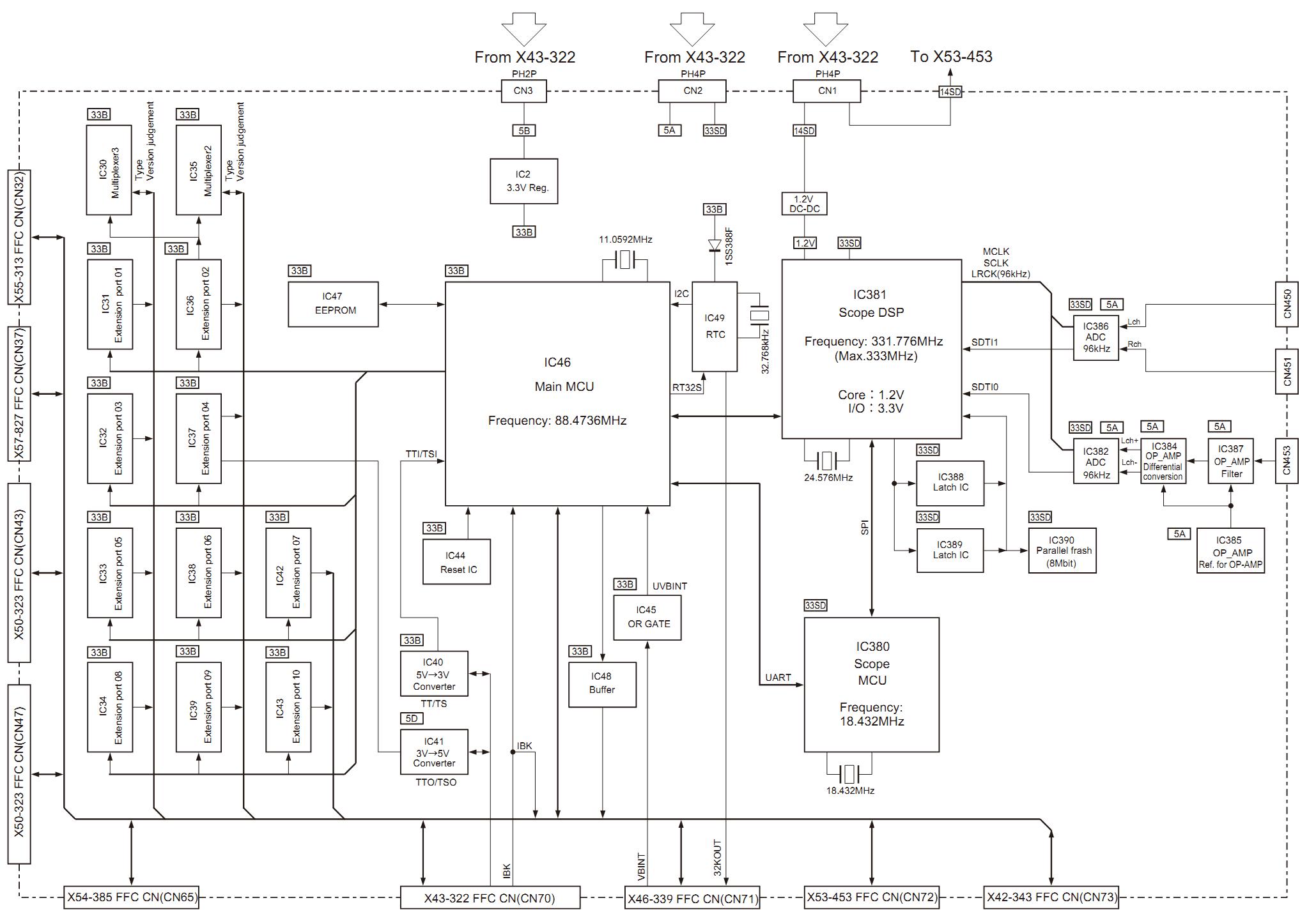 принципиальная схема видеопередатчика со звуком