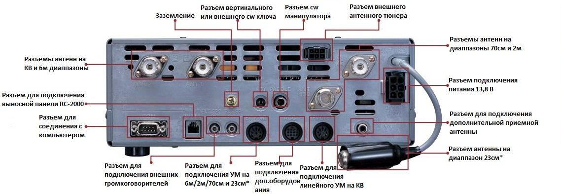 Инструкцию на русском языке трансивера ts 430